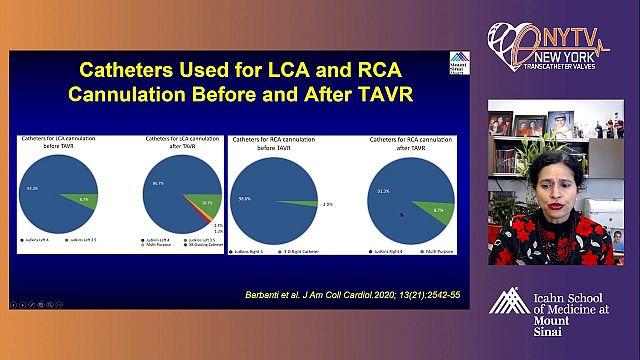 Coronary Access Post TAVR: TAVRCathAID